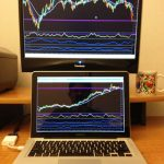 MT4 Floating Charts Review: Does it Solve One of the Biggest Problems with MetaTrader?