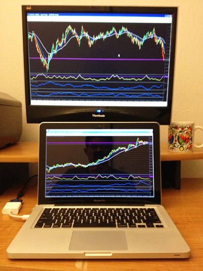 Metatrader macbook keeps