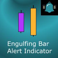 MT4 Engulfing Bar Alerts