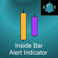 MT4 Inside Bar Alerts