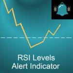 RSI alerts indicator