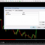 The Candle Pip Range Indicator for Metatrader 4