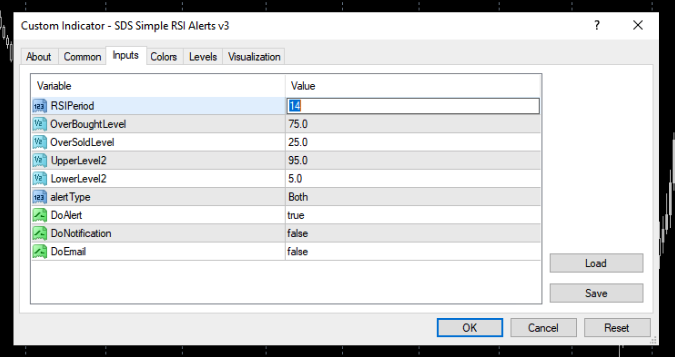 Edit indicators settings