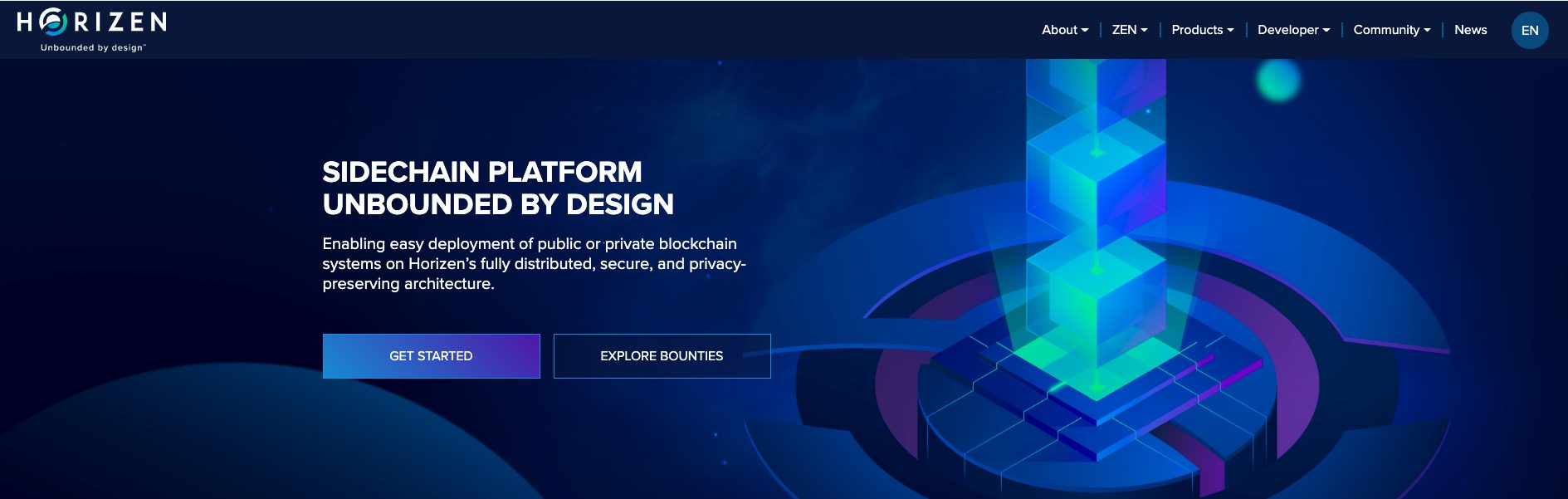 Horizen private cryptocurrency