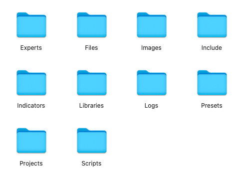 MT4 for Mac folders