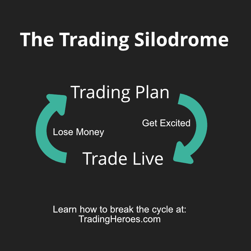 The Trading Silodrome