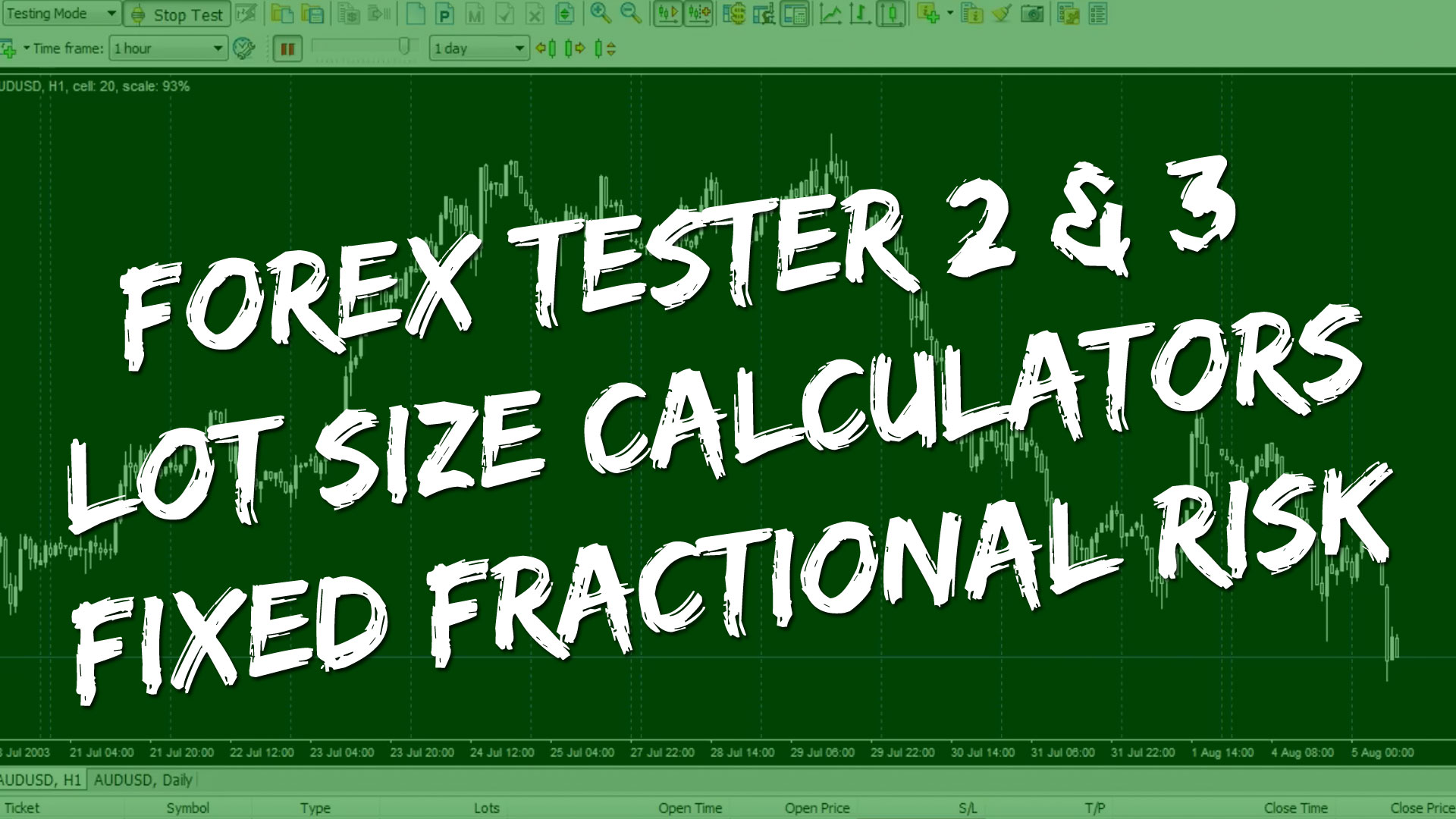 Forex Tester lot size calculator