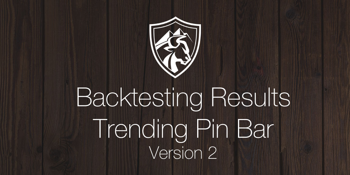 Backtesting Results
