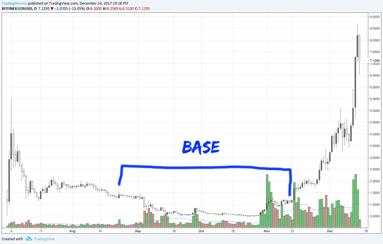Baseball Cap chart pattern base
