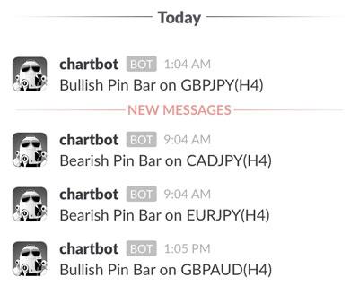 Pin bar and engulfing bar notifications