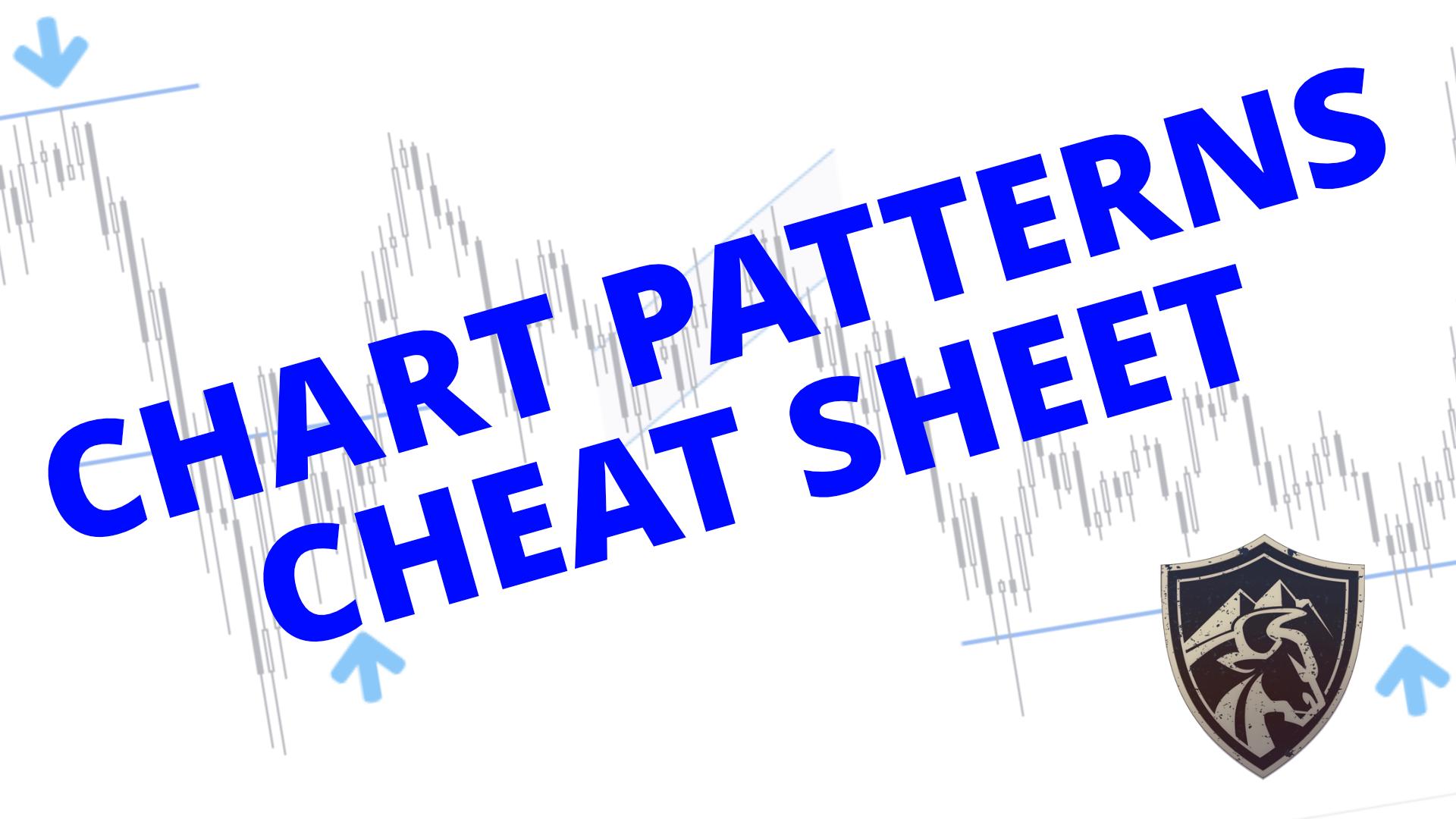 Trading Chart Patterns Cheat Sheet