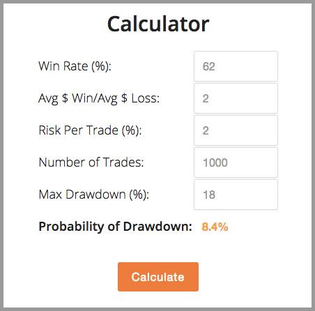 Calculate risk in forex trading