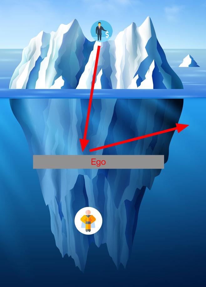 Ego bounce