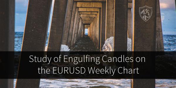 Study of Euro vs US Dollar