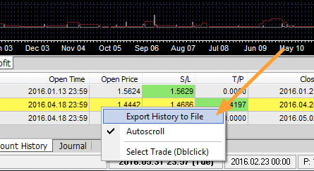 Export history file in Forex Tester 2
