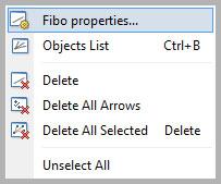 Fibo properties