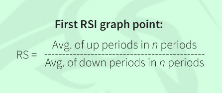 First RSI point