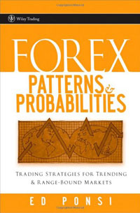 forex-patterns-and-probabilities
