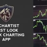 FXChartist Lite: Forex iPhone Charting App First Look