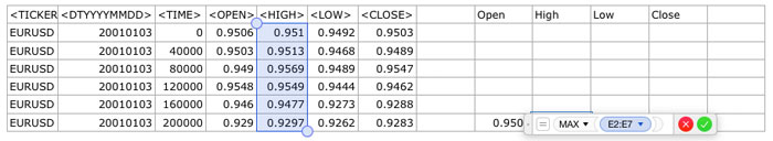 Forex high low close data