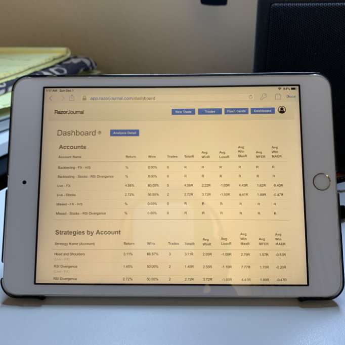 iPad trading journal