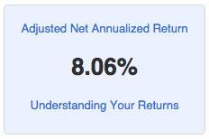 My Lending Club Results