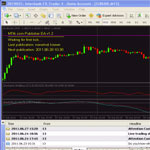 How to Run Metatrader and Forex Tester on a Mac