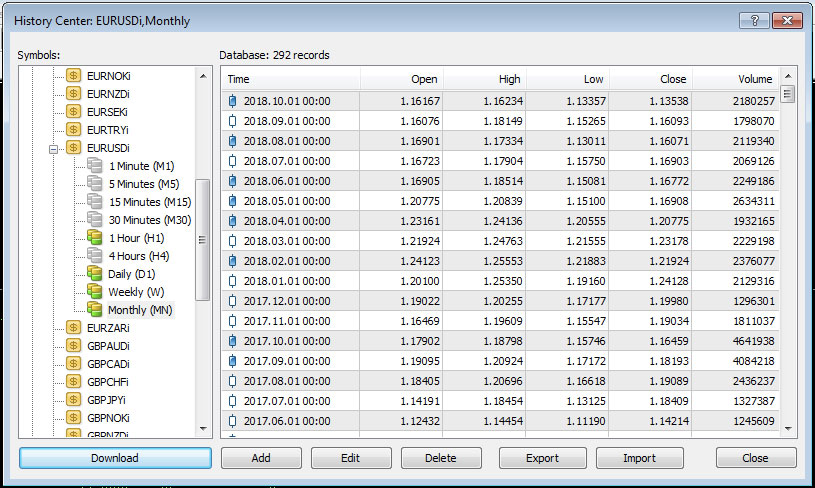 How To Download Metatrader 4 Historical Data Trading Heroes