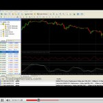 Metatrader MT4 Tutorial – How to See the Current Chart in Full Screen Mode
