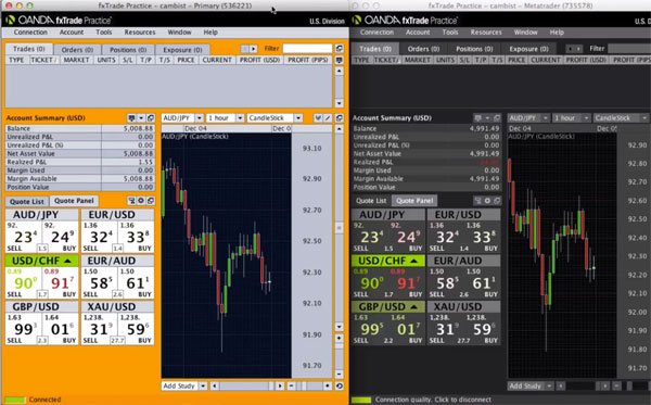 Oanda Trading Screens