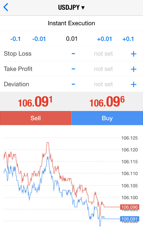Unde să investești bitcoin în chișinău