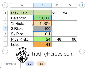 $ risk calculator