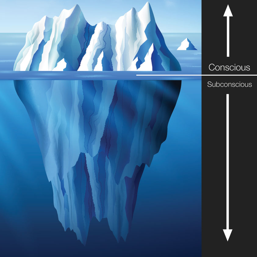 psychology iceberg