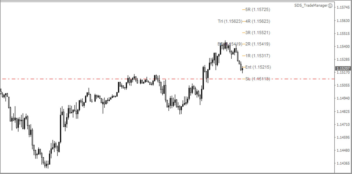 R-multiple trailing stop EA for Metatrader 4