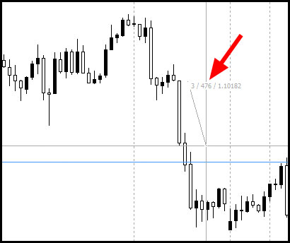 The Candle Pip Range Indicator For Metatrader 4 Trading Heroes