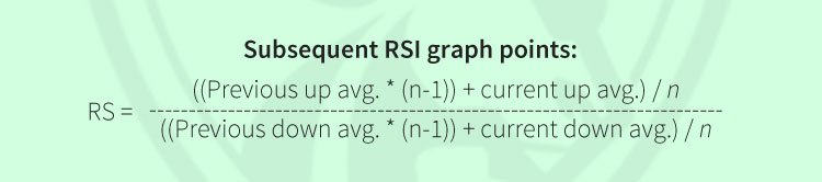 RSI second data point