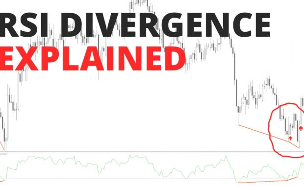 RSI divergence explained