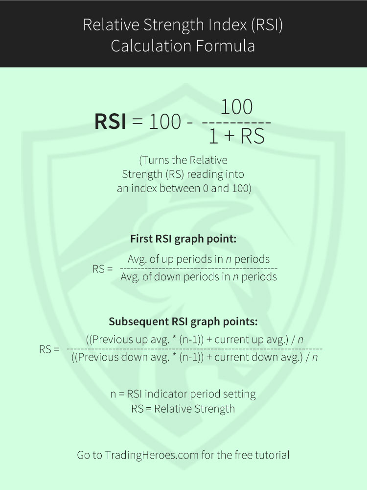 RSI Formula Calculation