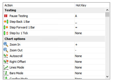 Forex Tester 4 hotkey custom settings
