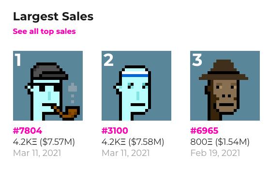 Cyberpunks top sales