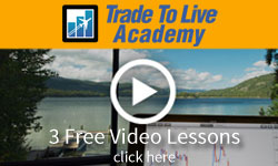 Trade to Live Academy Education