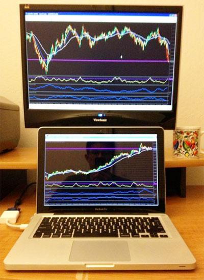 Trader monitor setup