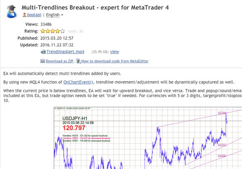 How to Get Trendline Break Alerts - Trading Heroes