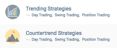 Types of trading strategies
