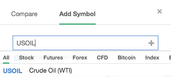 Forex crude oil symbol