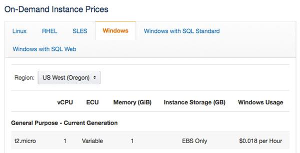 windows-pricing